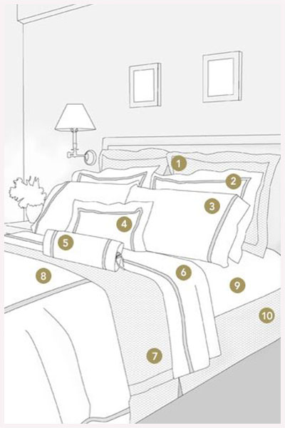 How to dress your bed like a designer vanilla slate designs
